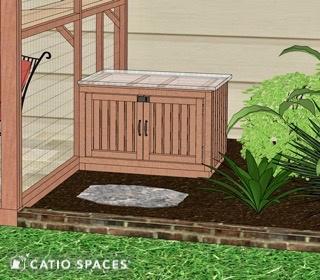 Catio Cat Enclosure Litter Box Diy Plan Catiospaces Rendering