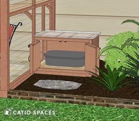 Catio Cat Enclosure Litter Box Diy Plan Catiospaces Rendering2