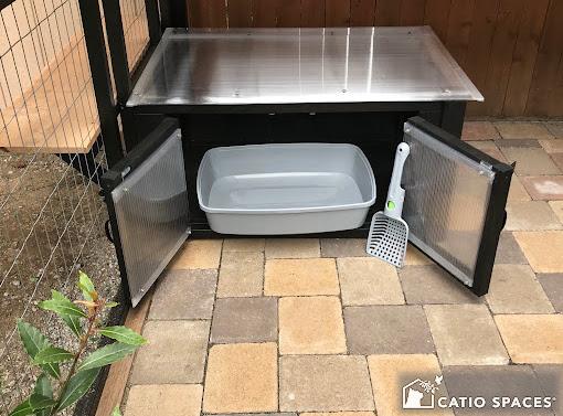 Catiospaces Cat Enclosures Catio Diy Plan Litter Box 5
